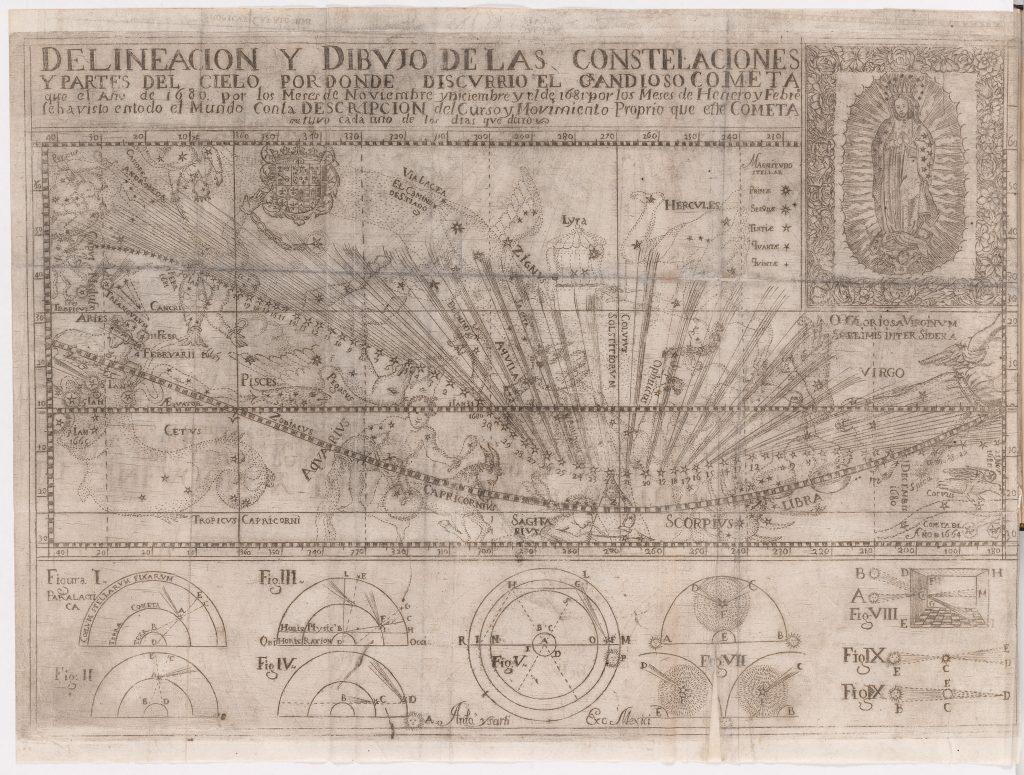 Kino celestial map