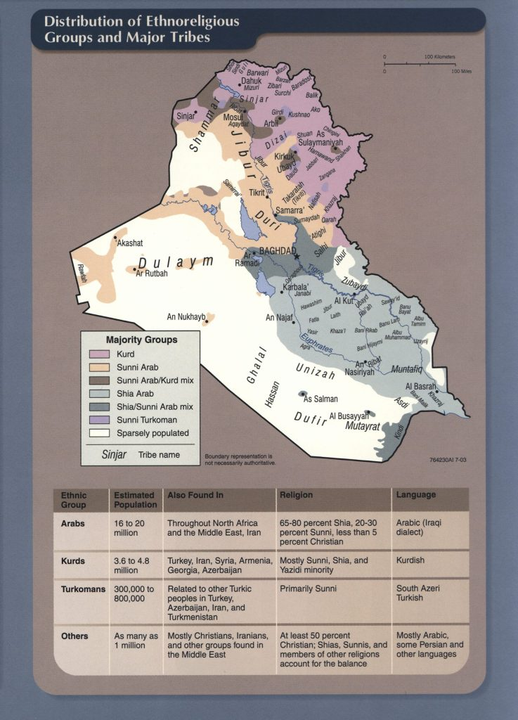 10.6.8 Iraq: Distribution of Ethnoreligious Groups and Major Tribes